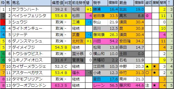 f:id:onix-oniku:20190615191059p:plain