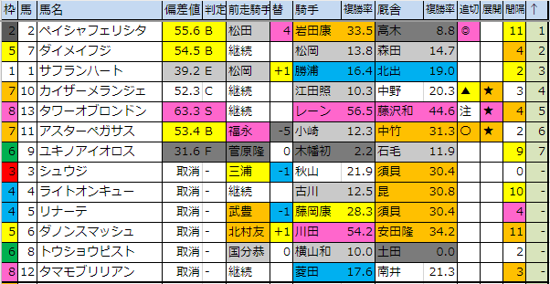 f:id:onix-oniku:20190615191528p:plain