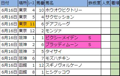 f:id:onix-oniku:20190615204610p:plain