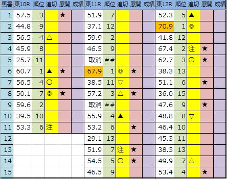 f:id:onix-oniku:20190615204724p:plain