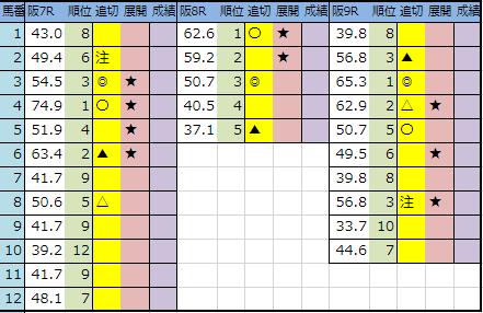 f:id:onix-oniku:20190615204805p:plain