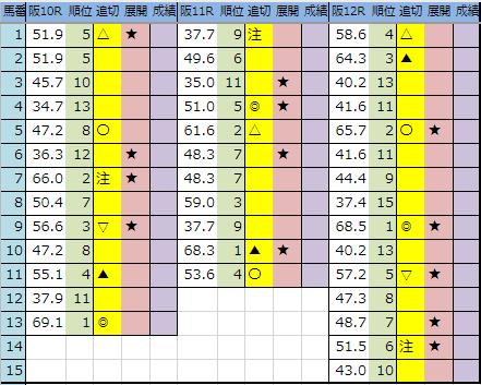 f:id:onix-oniku:20190615204832p:plain