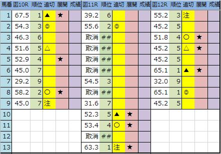 f:id:onix-oniku:20190615204944p:plain