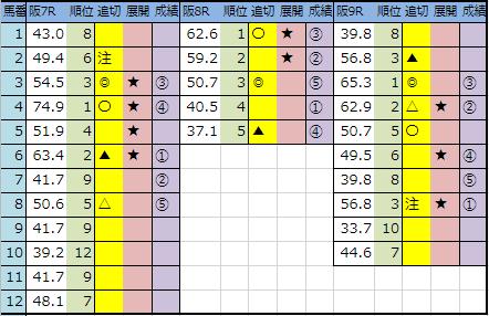 f:id:onix-oniku:20190616145310p:plain