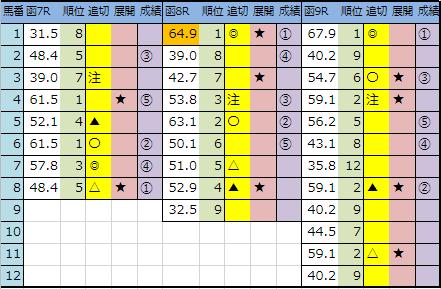 f:id:onix-oniku:20190616145422p:plain