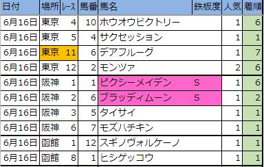 f:id:onix-oniku:20190616165258p:plain