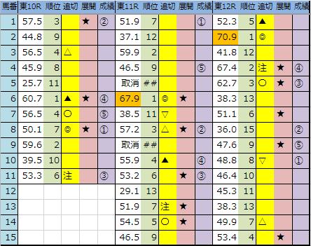 f:id:onix-oniku:20190616165332p:plain