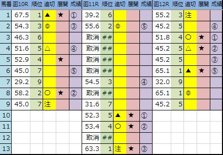 f:id:onix-oniku:20190616165545p:plain