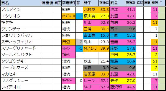 f:id:onix-oniku:20190617142941p:plain