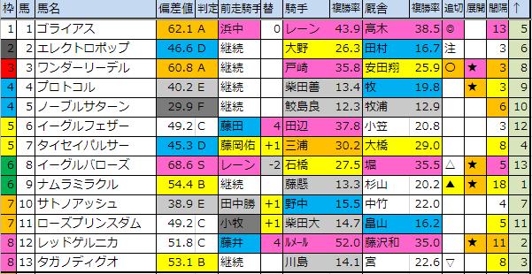 f:id:onix-oniku:20190621183237p:plain