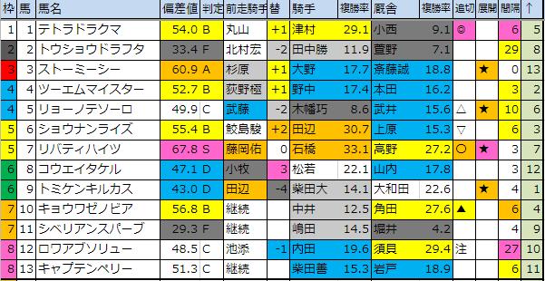 f:id:onix-oniku:20190622183353p:plain