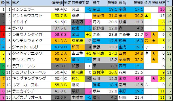 f:id:onix-oniku:20190622183648p:plain