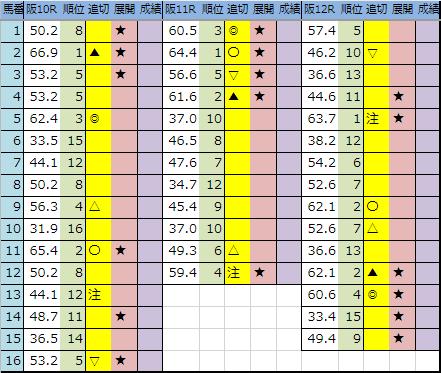 f:id:onix-oniku:20190622195326p:plain