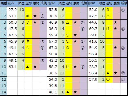 f:id:onix-oniku:20190623145857p:plain