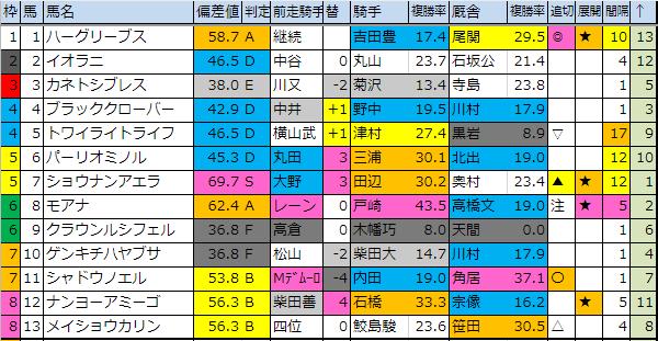 f:id:onix-oniku:20190628192127p:plain