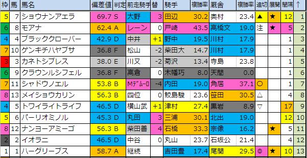 f:id:onix-oniku:20190628192224p:plain