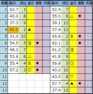 f:id:onix-oniku:20190628200011p:plain