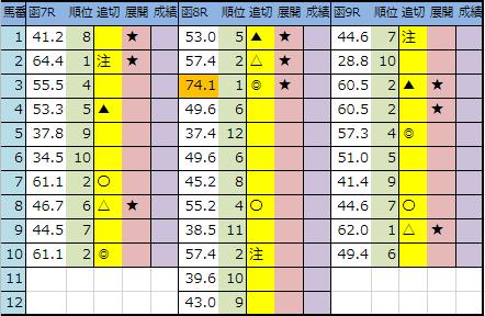f:id:onix-oniku:20190628200220p:plain