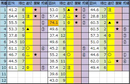 f:id:onix-oniku:20190629144458p:plain