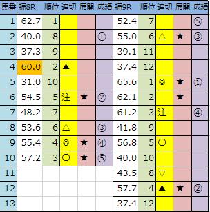 f:id:onix-oniku:20190629144910p:plain
