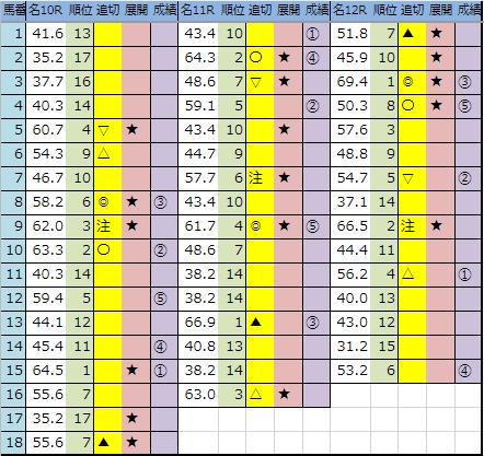 f:id:onix-oniku:20190629165302p:plain