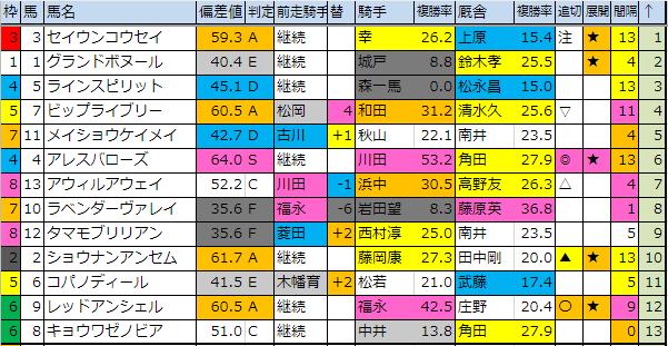 f:id:onix-oniku:20190629202624p:plain