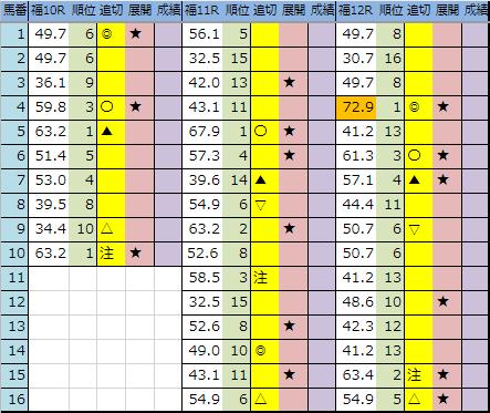 f:id:onix-oniku:20190629210532p:plain