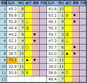 f:id:onix-oniku:20190629210606p:plain