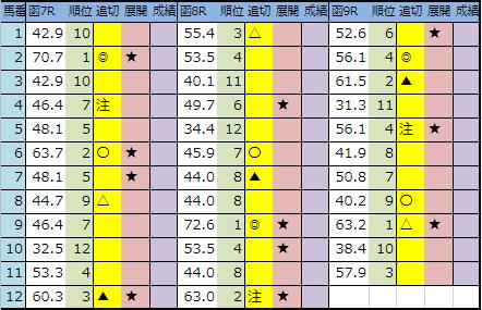 f:id:onix-oniku:20190629210709p:plain