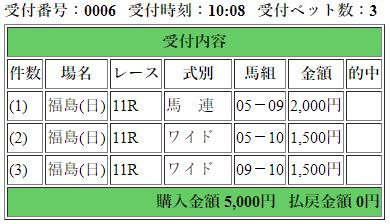 f:id:onix-oniku:20190630100853p:plain
