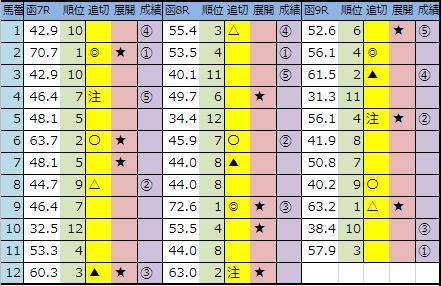 f:id:onix-oniku:20190630144431p:plain