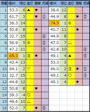 f:id:onix-oniku:20190630144703p:plain