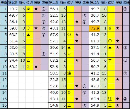 f:id:onix-oniku:20190630164420p:plain