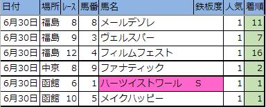 f:id:onix-oniku:20190630164642p:plain