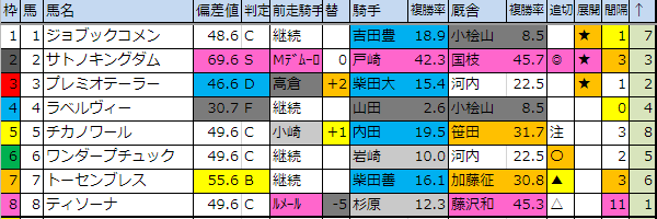 f:id:onix-oniku:20190705182108p:plain