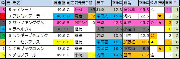 f:id:onix-oniku:20190705182347p:plain