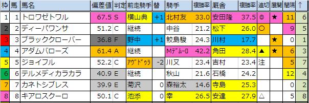 f:id:onix-oniku:20190705182930p:plain