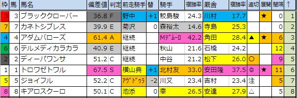 f:id:onix-oniku:20190705183253p:plain
