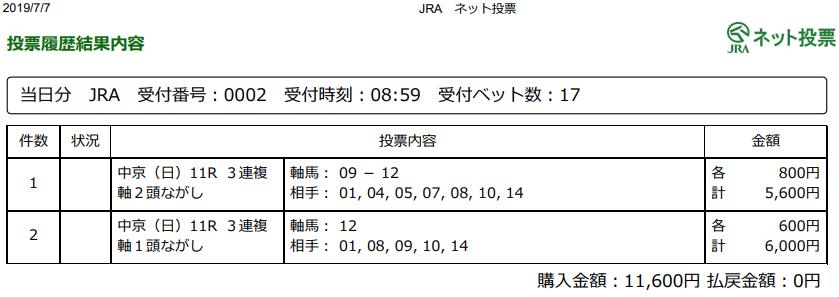 f:id:onix-oniku:20190707091034p:plain