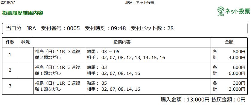f:id:onix-oniku:20190707095022p:plain