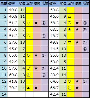 f:id:onix-oniku:20190707144747p:plain