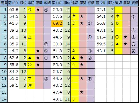 f:id:onix-oniku:20190707170953p:plain