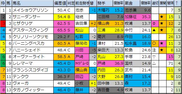 f:id:onix-oniku:20190712180442p:plain
