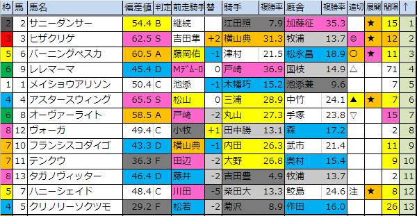 f:id:onix-oniku:20190712180802p:plain