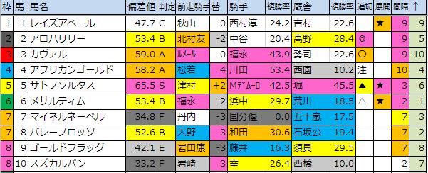 f:id:onix-oniku:20190712180845p:plain