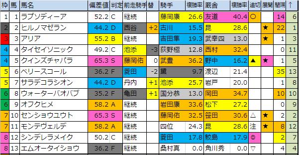 f:id:onix-oniku:20190712181245p:plain