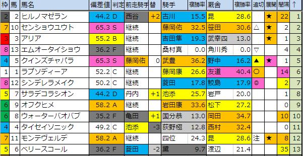 f:id:onix-oniku:20190712181544p:plain