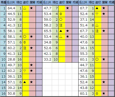 f:id:onix-oniku:20190712190752p:plain