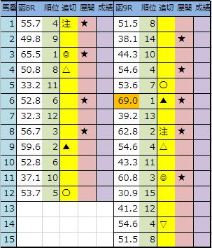 f:id:onix-oniku:20190712190825p:plain