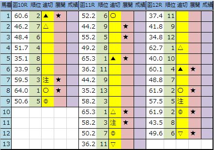 f:id:onix-oniku:20190712190858p:plain